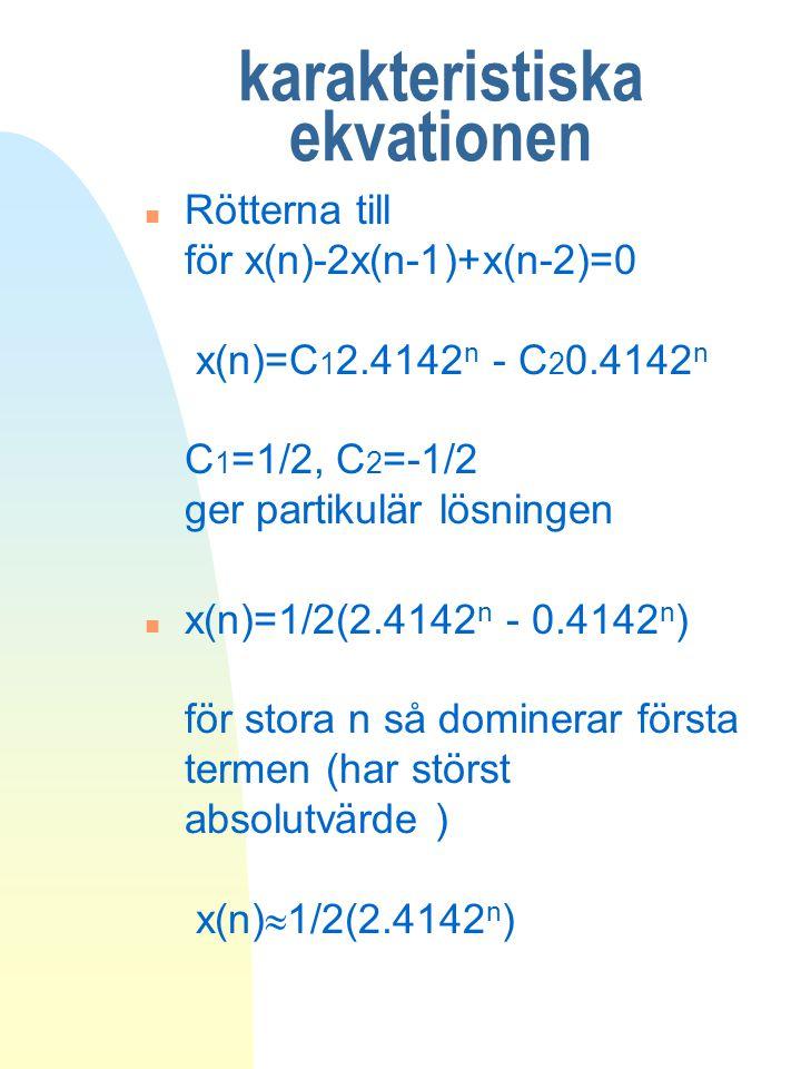 karakteristiska ekvationen n Rötterna till för x(n)-2x(n-1)+x(n-2)=0 x(n)=C 1 2.4142 n - C 2 0.4142 n C 1 =1/2, C 2 =-1/2 ger partikulär lösningen n x