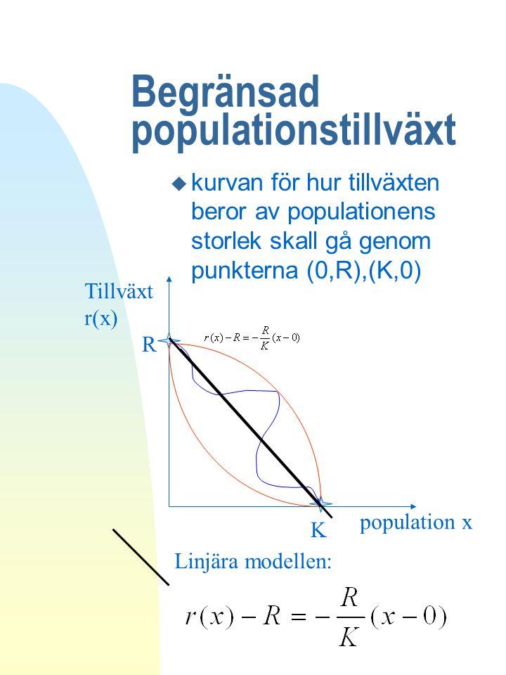 Begränsad populationstillväxt u kurvan för hur tillväxten beror av populationens storlek skall gå genom punkterna (0,R),(K,0) Tillväxt r(x) population