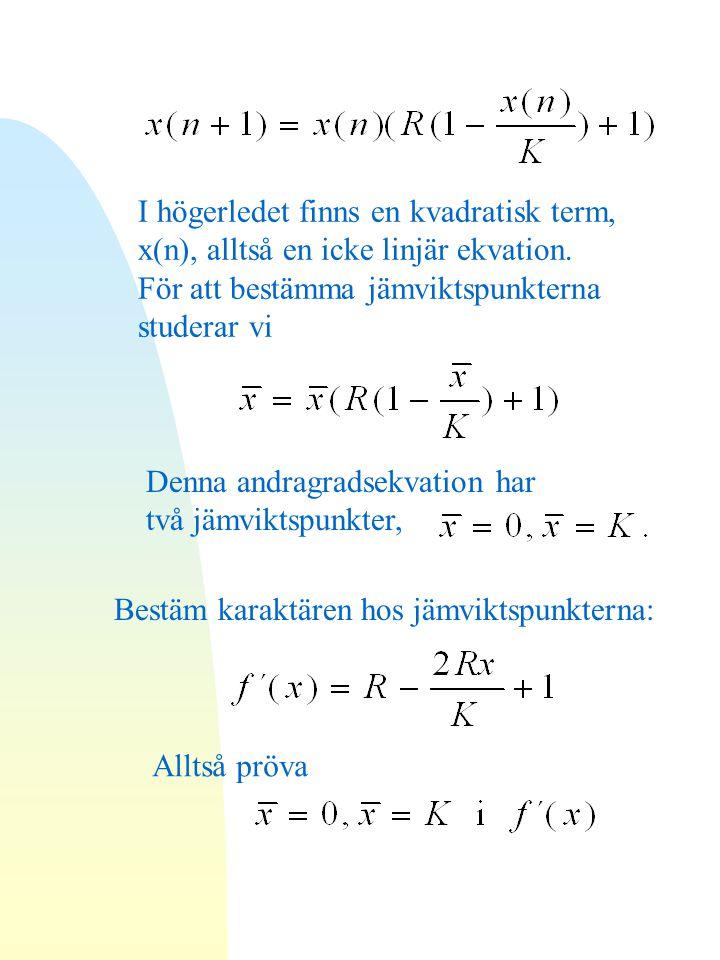 I högerledet finns en kvadratisk term, x(n), alltså en icke linjär ekvation. För att bestämma jämviktspunkterna studerar vi Denna andragradsekvation h