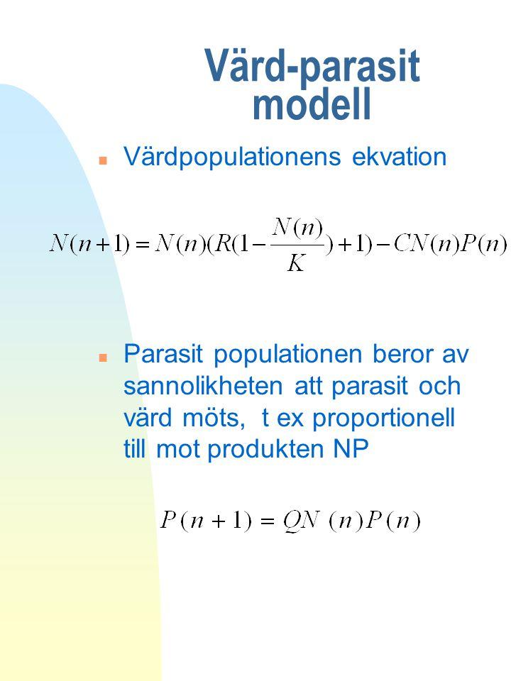 Värd-parasit modell n Värdpopulationens ekvation n Parasit populationen beror av sannolikheten att parasit och värd möts, t ex proportionell till mot