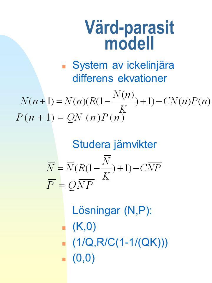 Värd-parasit modell n System av ickelinjära differens ekvationer Studera jämvikter Lösningar (N,P): n (K,0) n (1/Q,R/C(1-1/(QK))) n (0,0)