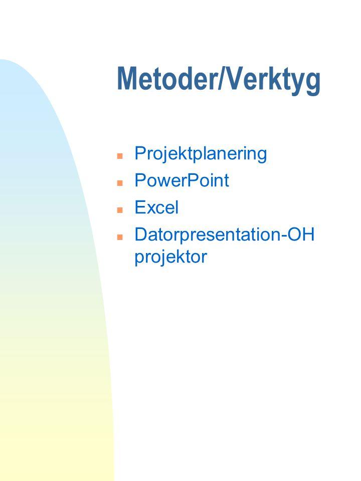 Metoder/Verktyg n Projektplanering n PowerPoint n Excel n Datorpresentation-OH projektor