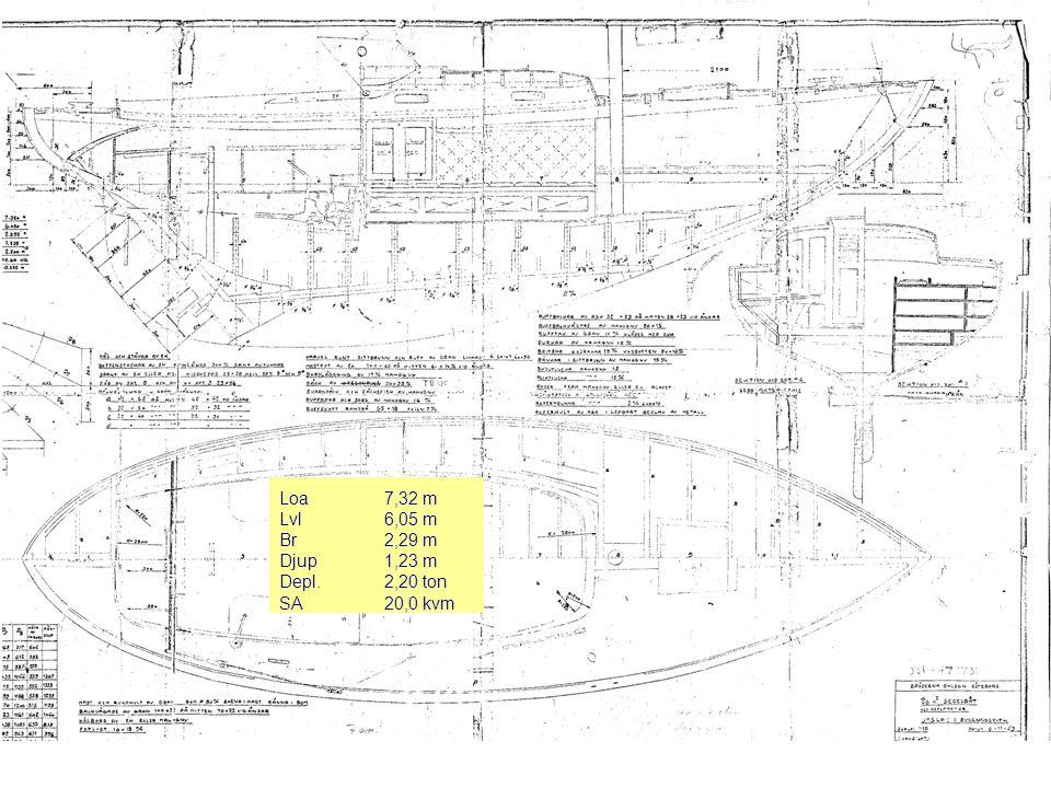 Loa 7,32 m Lvl 6,05 m Br 2,29 m Djup 1,23 m Depl.2,20 ton SA20,0 kvm