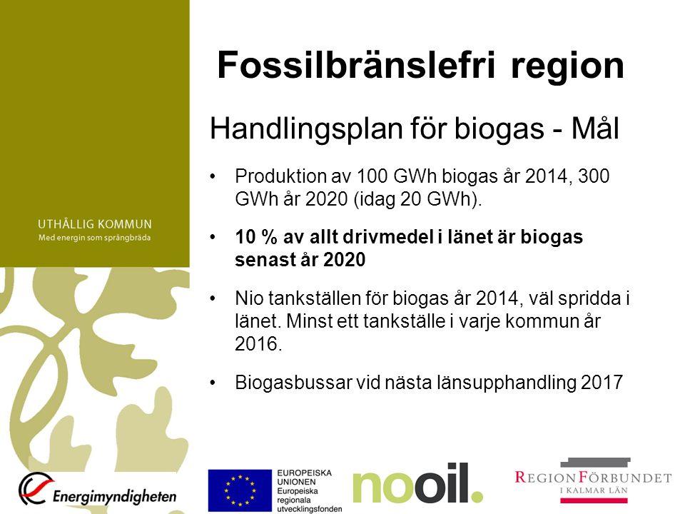 Fossilbränslefri region Handlingsplan för biogas - Mål Produktion av 100 GWh biogas år 2014, 300 GWh år 2020 (idag 20 GWh). 10 % av allt drivmedel i l