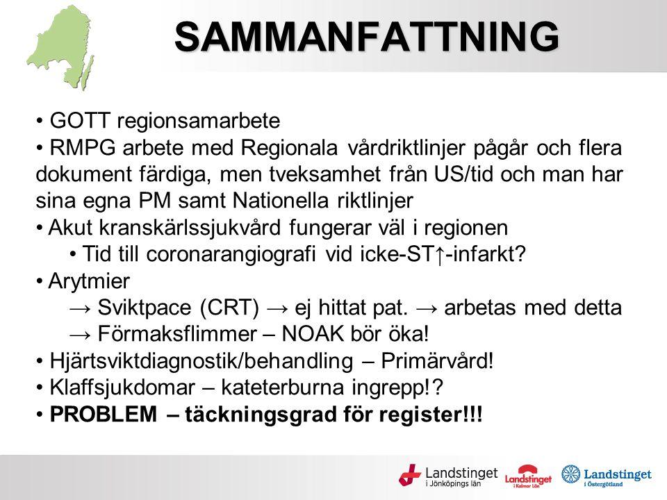 SAMMANFATTNING GOTT regionsamarbete RMPG arbete med Regionala vårdriktlinjer pågår och flera dokument färdiga, men tveksamhet från US/tid och man har