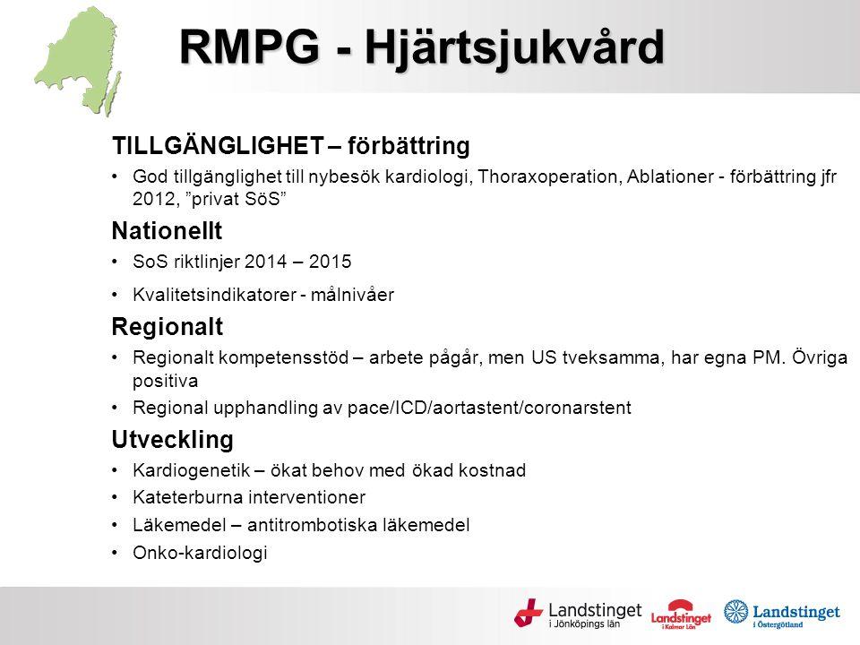 """RMPG - Hjärtsjukvård TILLGÄNGLIGHET – förbättring God tillgänglighet till nybesök kardiologi, Thoraxoperation, Ablationer - förbättring jfr 2012, """"pri"""