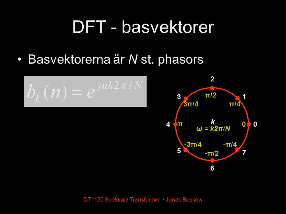 Basvektorerna är N st. phasors DT1130 Spektrala Transformer Jonas Beskow DFT - basvektorer 0 13 4 5 6 7 2 0 π/4 π/2 3π/4 π -3π/4 -π/2 -π/4 ω = k2π/N k