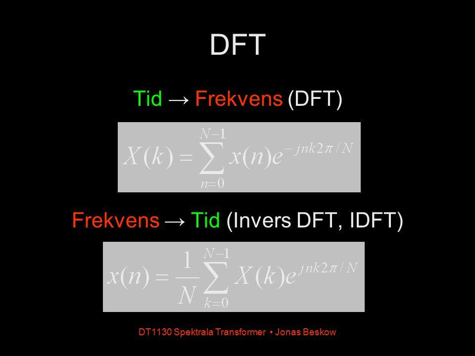 DT1130 Spektrala Transformer Jonas Beskow DFT Tid → Frekvens (DFT) Frekvens → Tid (Invers DFT, IDFT)