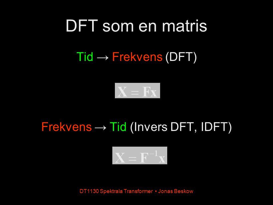 DT1130 Spektrala Transformer Jonas Beskow DFT som en matris Tid → Frekvens (DFT) Frekvens → Tid (Invers DFT, IDFT)