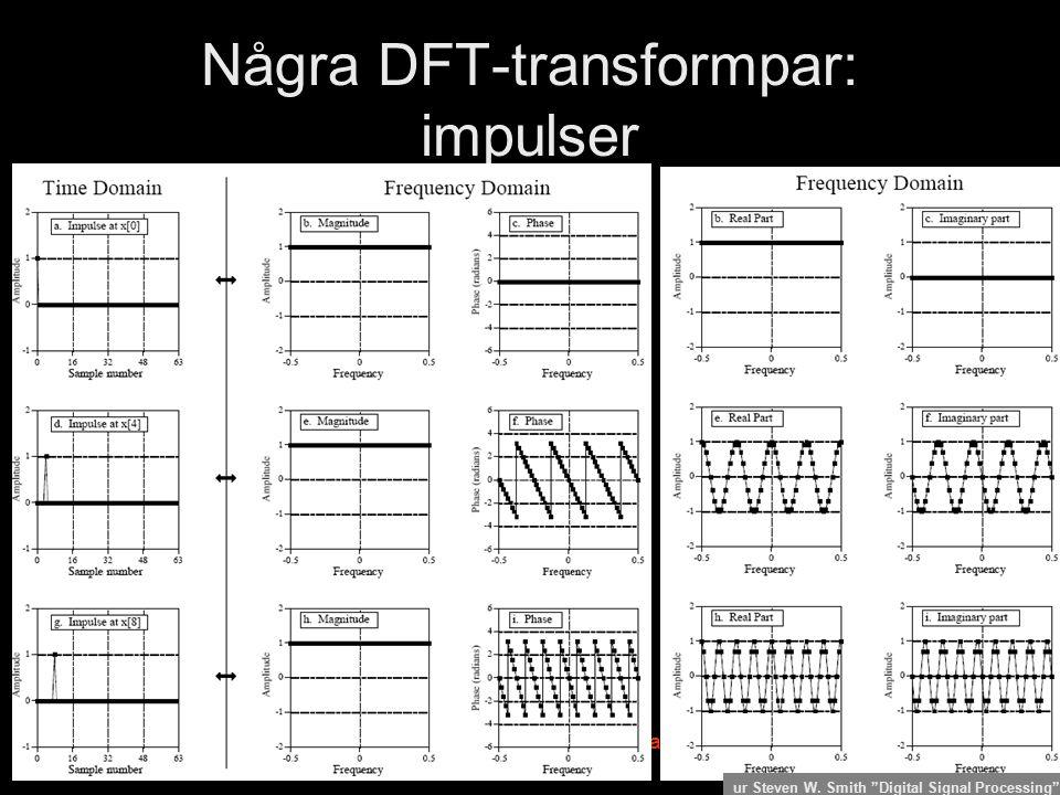 """DT1130 Spektrala Transformer Jonas Beskow Några DFT-transformpar: impulser ur Steven W. Smith """"Digital Signal Processing"""""""