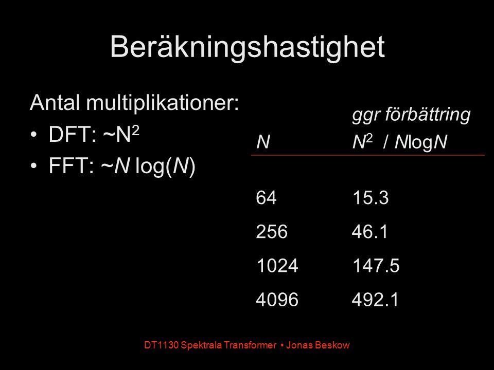 DT1130 Spektrala Transformer Jonas Beskow Beräkningshastighet Antal multiplikationer: DFT: ~N 2 FFT: ~N log(N) N ggr förbättring N 2 / NlogN 6415.3 25