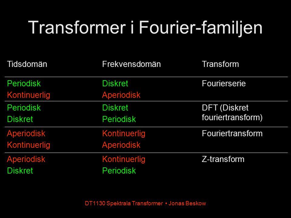 DT1130 Spektrala Transformer Jonas Beskow Transformer i Fourier-familjen TidsdomänFrekvensdomänTransform Periodisk Kontinuerlig Diskret Aperiodisk Fou
