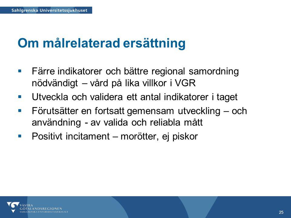 25 Om målrelaterad ersättning  Färre indikatorer och bättre regional samordning nödvändigt – vård på lika villkor i VGR  Utveckla och validera ett a