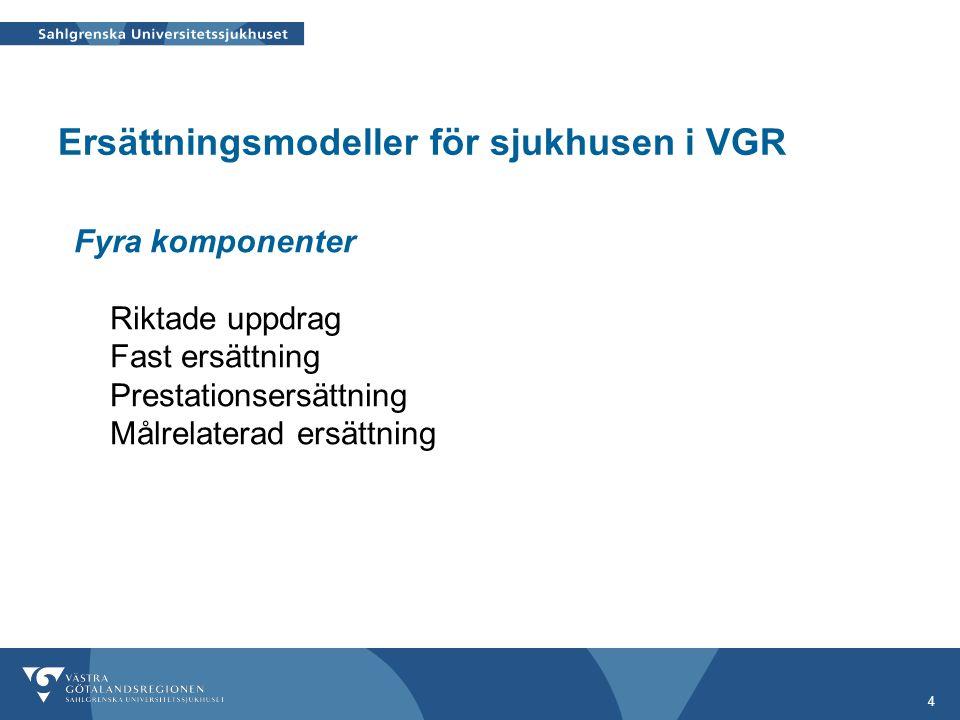 4 Ersättningsmodeller för sjukhusen i VGR Fyra komponenter Riktade uppdrag Fast ersättning Prestationsersättning Målrelaterad ersättning