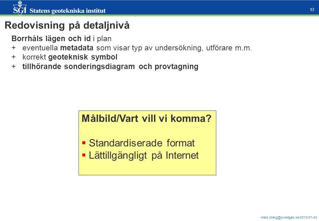 mats.oberg@swedgeo.se/2012-01-24 13 Redovisning på detaljnivå Borrhåls lägen och id i plan + eventuella metadata som visar typ av undersökning, utföra