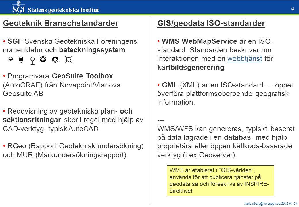 mats.oberg@swedgeo.se/2012-01-24 14 Geoteknik Branschstandarder SGF Svenska Geotekniska Föreningens nomenklatur och beteckningssystem Programvara GeoS