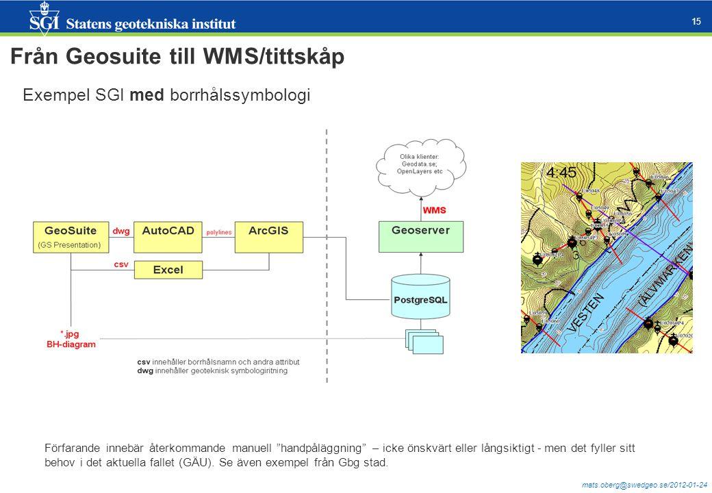 """mats.oberg@swedgeo.se/2012-01-24 15 Från Geosuite till WMS/tittskåp Exempel SGI med borrhålssymbologi Förfarande innebär återkommande manuell """"handpål"""