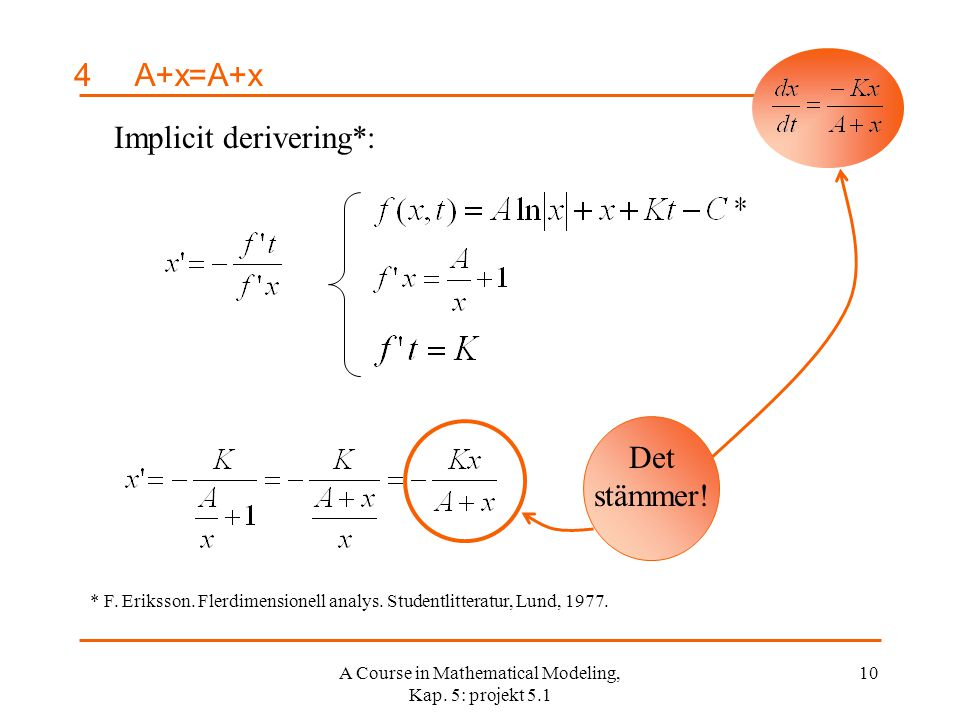 A Course in Mathematical Modeling, Kap. 5: projekt 5.1 10 4A+x=A+x Implicit derivering*: * F. Eriksson. Flerdimensionell analys. Studentlitteratur, Lu
