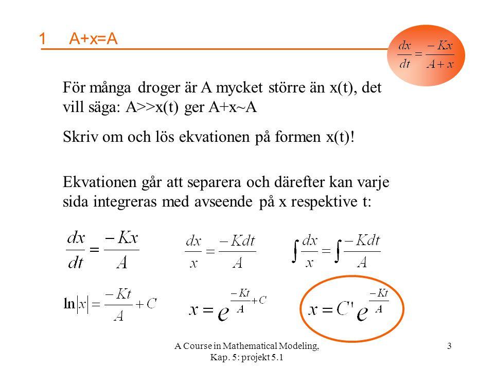 A Course in Mathematical Modeling, Kap. 5: projekt 5.1 14 4A+x=A+x A = 0,025, K = 1, x(0) = 0,025