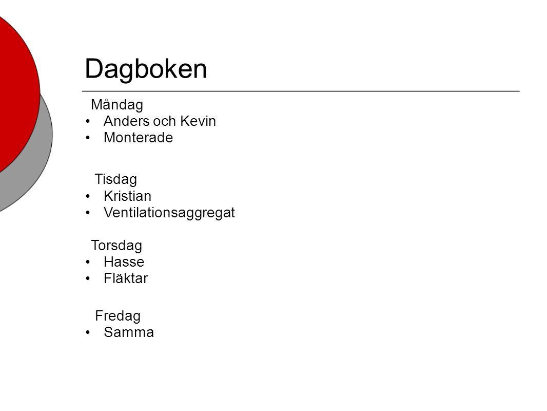 Dagboken Måndag Anders och Kevin Monterade Tisdag Kristian Ventilationsaggregat Torsdag Hasse Fläktar Fredag Samma