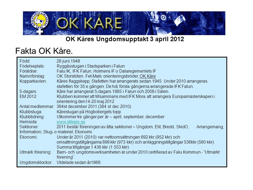 OK Kåres Ungdomsupptakt 3 april 2012 Fakta OK Kåre.
