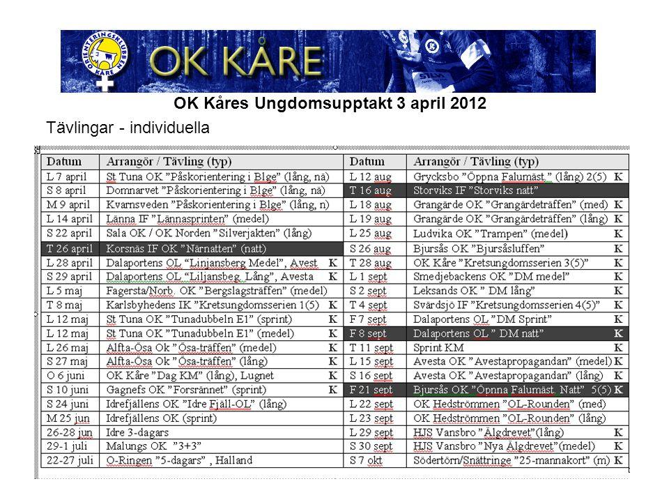 OK Kåres Ungdomsupptakt 3 april 2012 Tävlingar - individuella