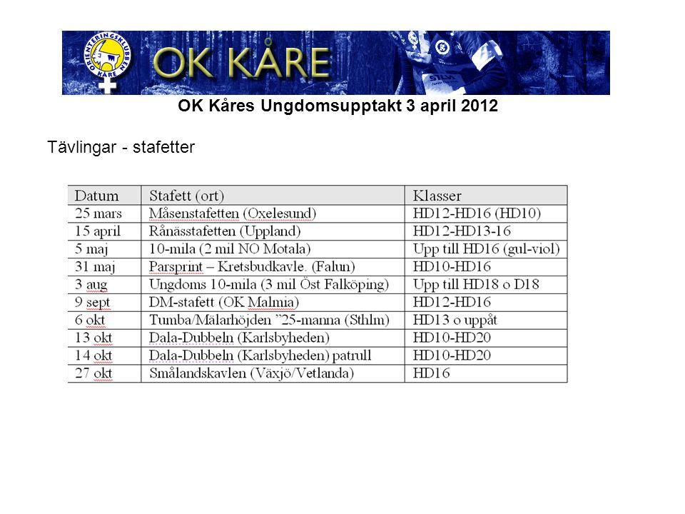 OK Kåres Ungdomsupptakt 3 april 2012 Tävlingar - stafetter