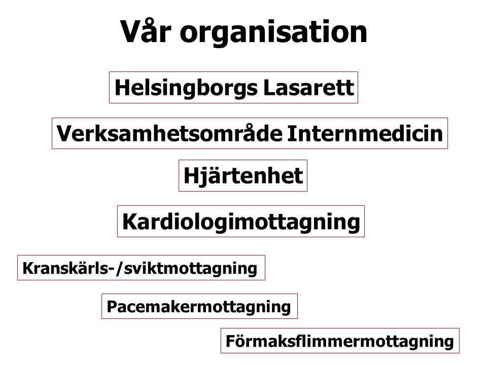 Vår organisation Helsingborgs Lasarett Verksamhetsområde Internmedicin Kardiologimottagning Kranskärls-/sviktmottagning Pacemakermottagning Förmaksfli