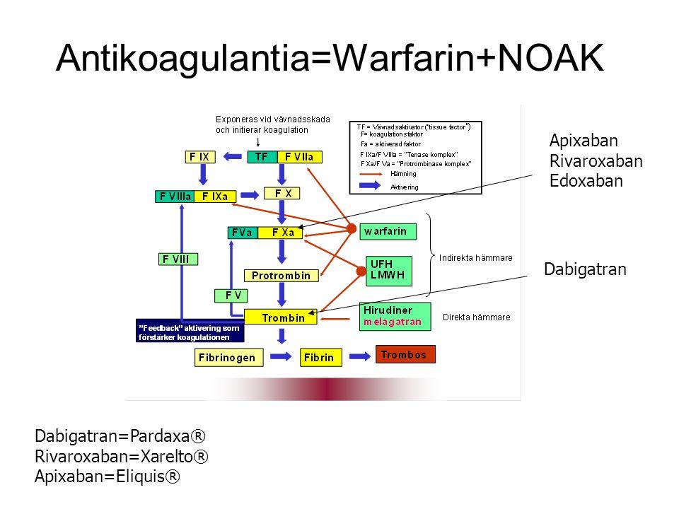 Antikoagulantia=Warfarin+NOAK Dabigatran Apixaban Rivaroxaban Edoxaban Dabigatran=Pardaxa® Rivaroxaban=Xarelto® Apixaban=Eliquis®