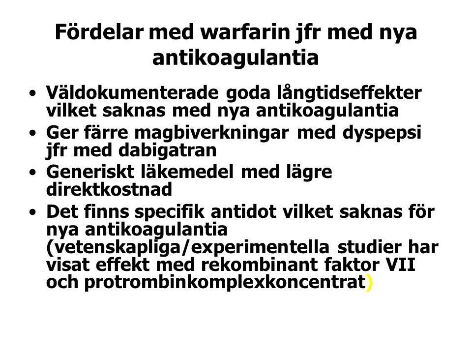Fördelar med warfarin jfr med nya antikoagulantia Väldokumenterade goda långtidseffekter vilket saknas med nya antikoagulantia Ger färre magbiverkning