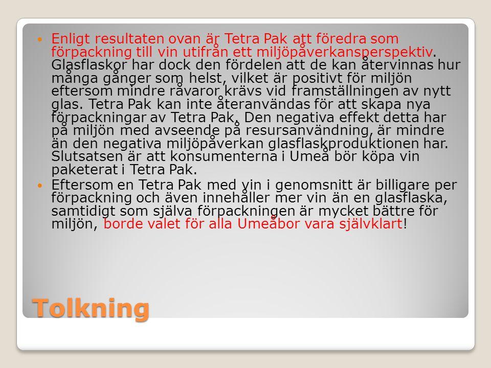 Tolkning Enligt resultaten ovan är Tetra Pak att föredra som förpackning till vin utifrån ett miljöpåverkansperspektiv. Glasflaskor har dock den förde
