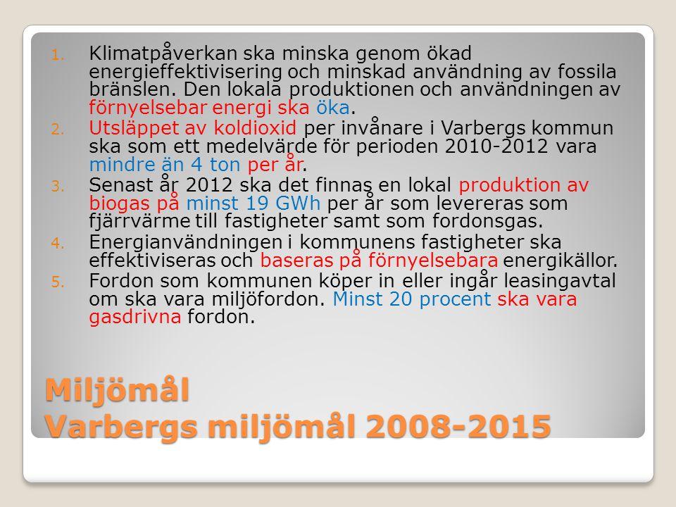 Miljömål Varbergs miljömål 2008-2015 1. Klimatpåverkan ska minska genom ökad energieffektivisering och minskad användning av fossila bränslen. Den lok