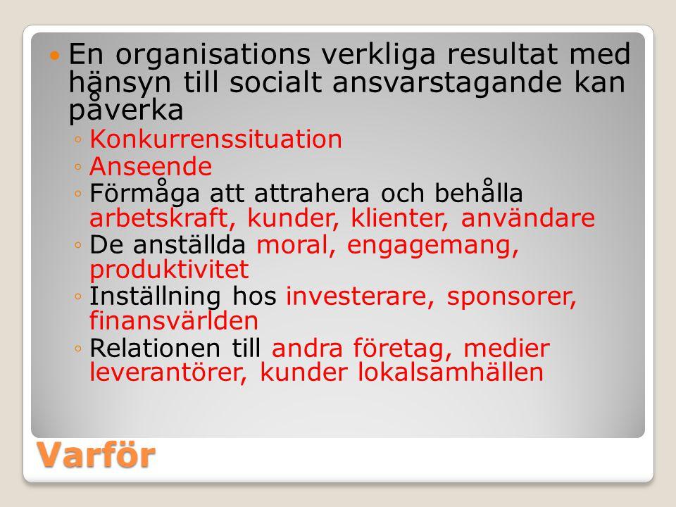 Varför En organisations verkliga resultat med hänsyn till socialt ansvarstagande kan påverka ◦Konkurrenssituation ◦Anseende ◦Förmåga att attrahera och