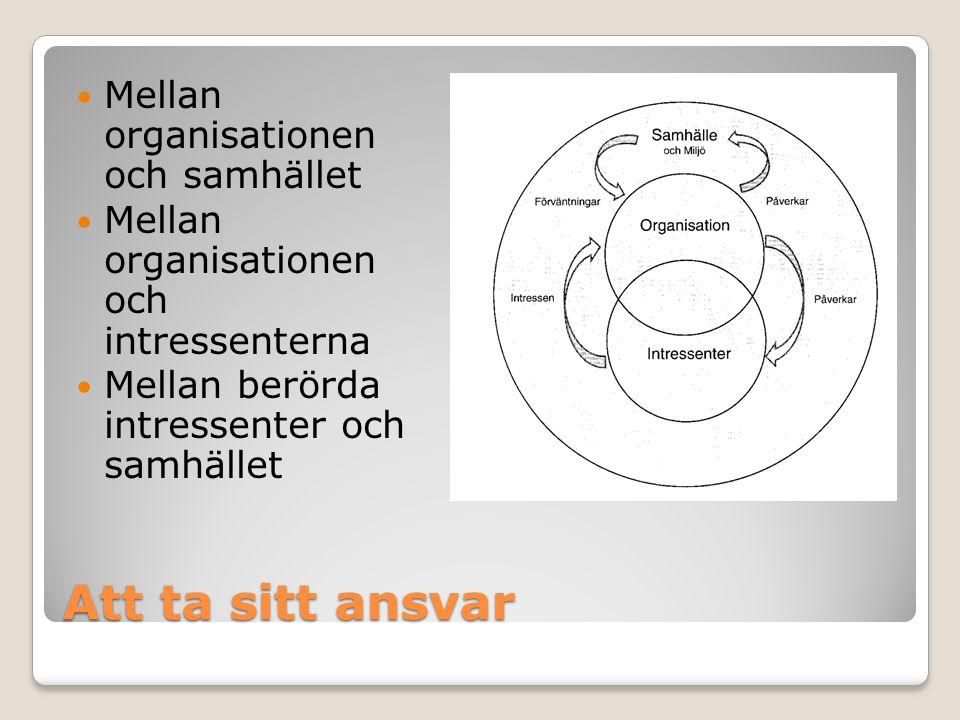 Att ta sitt ansvar Mellan organisationen och samhället Mellan organisationen och intressenterna Mellan berörda intressenter och samhället