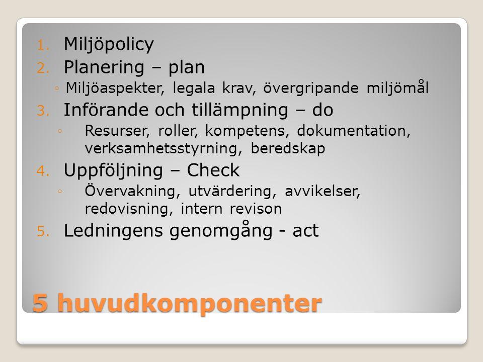 5 huvudkomponenter 1. Miljöpolicy 2. Planering – plan ◦Miljöaspekter, legala krav, övergripande miljömål 3. Införande och tillämpning – do ◦Resurser,