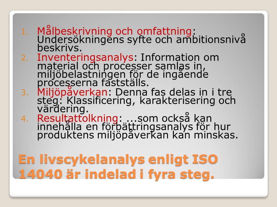 En livscykelanalys enligt ISO 14040 är indelad i fyra steg. 1. Målbeskrivning och omfattning: Undersökningens syfte och ambitionsnivå beskrivs. 2. Inv