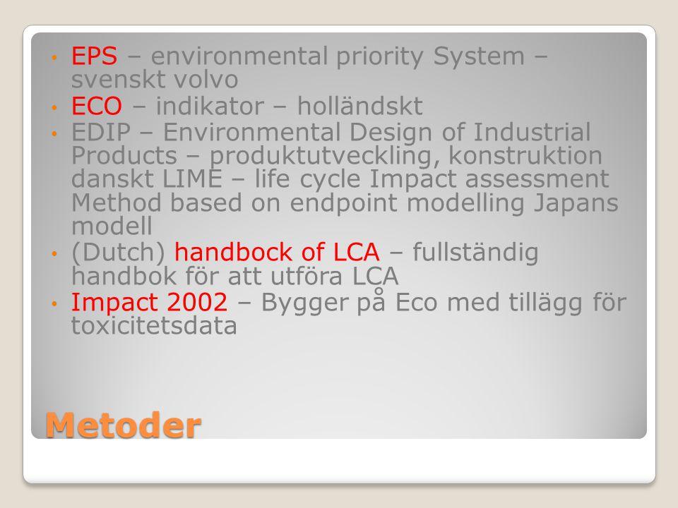 Metoder EPS – environmental priority System – svenskt volvo ECO – indikator – holländskt EDIP – Environmental Design of Industrial Products – produktu