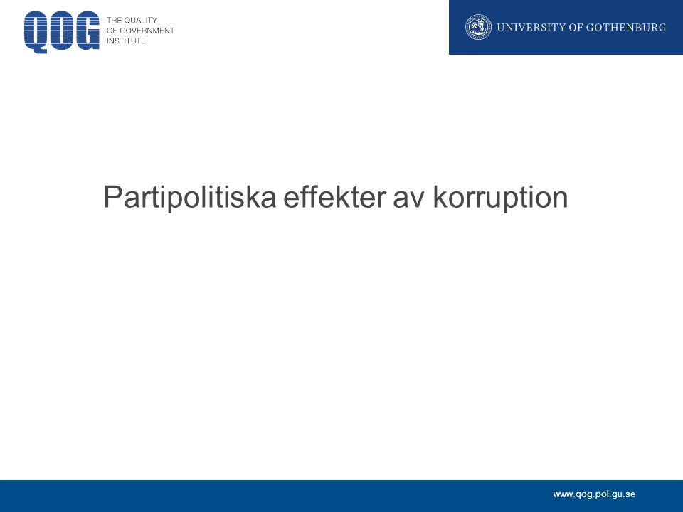 www.qog.pol.gu.se Partipolitiska effekter av korruption