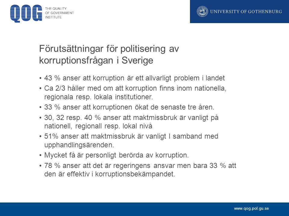 www.qog.pol.gu.se Förutsättningar för politisering av korruptionsfrågan i Sverige 43 % anser att korruption är ett allvarligt problem i landet Ca 2/3 håller med om att korruption finns inom nationella, regionala resp.
