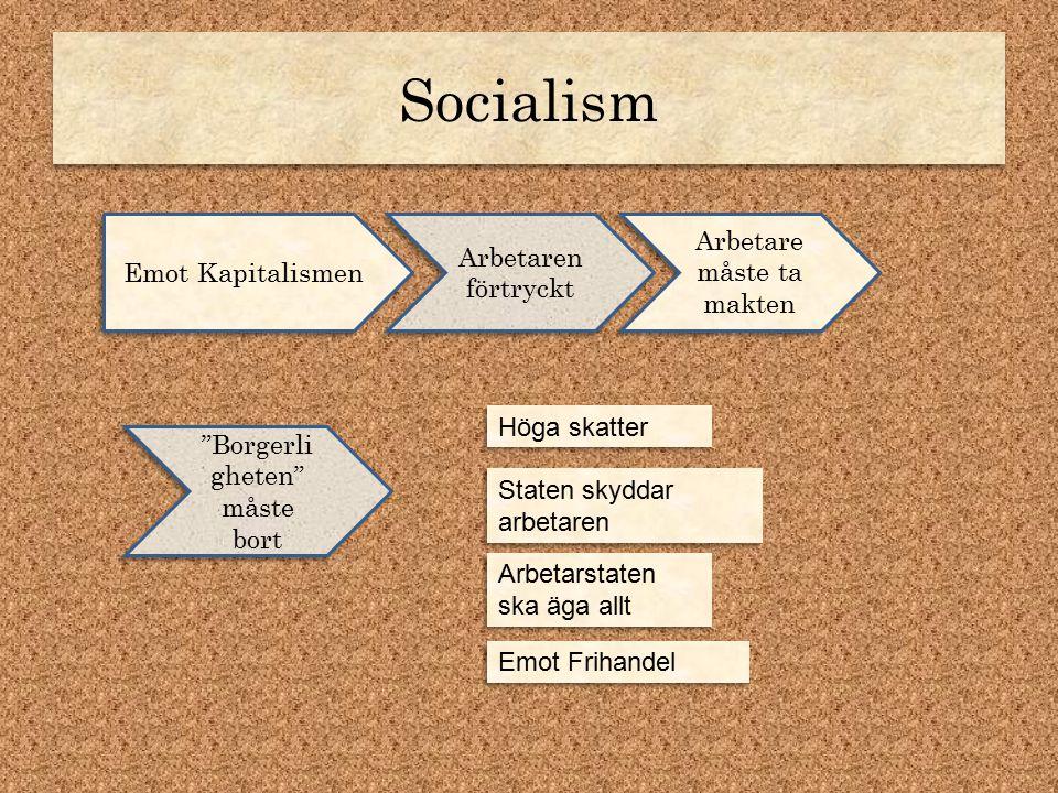 """Socialism Emot Kapitalismen Arbetaren förtryckt Arbetare måste ta makten """"Borgerli gheten"""" måste bort Höga skatter Staten skyddar arbetaren Arbetarsta"""
