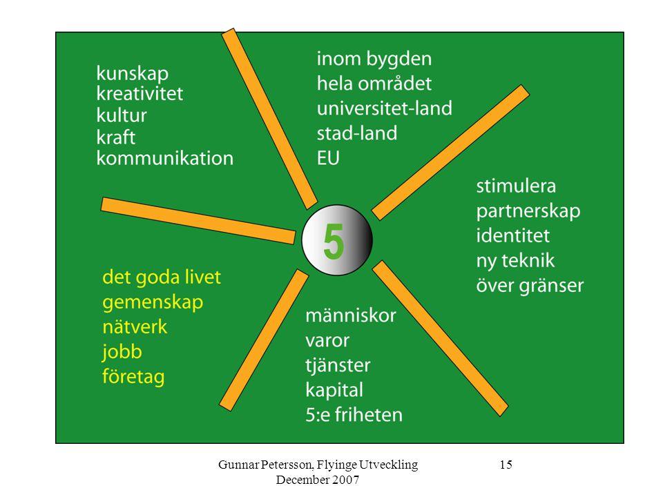 Gunnar Petersson, Flyinge Utveckling December 2007 15