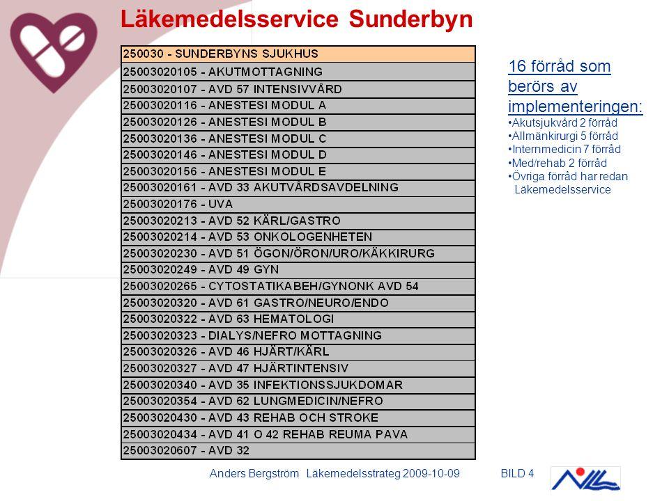 Anders Bergström Läkemedelsstrateg 2009-10-09BILD 5 Läkemedelsservice Piteå 3 förråd som berörs av implementeringen: Avd 3B, 7B och operation.