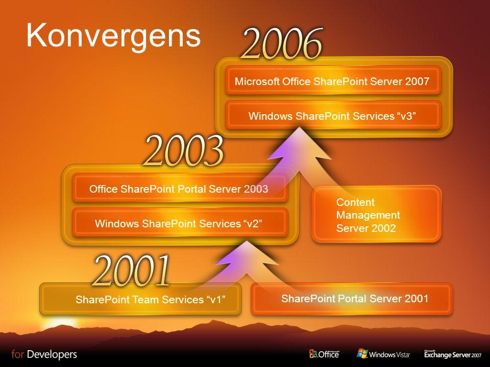 Funktionsområden Platfor m Windows SharePoint Services Platform Content Management Sök Formulär Portal Beslutsstöd Samarbete