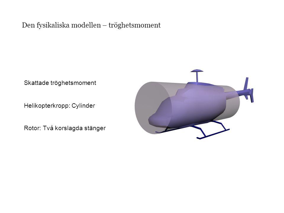 Den fysikaliska modellen – tröghetsmoment Skattade tröghetsmoment Helikopterkropp: Cylinder Rotor: Två korslagda stänger