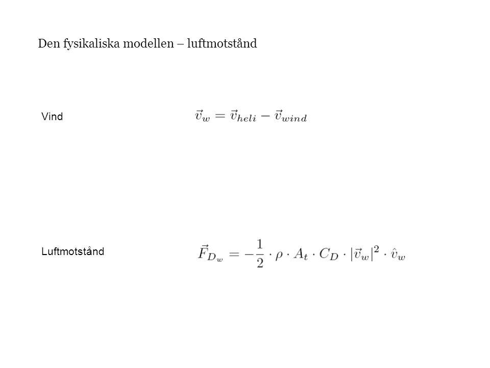 Den fysikaliska modellen – luftmotstånd Vind Luftmotstånd