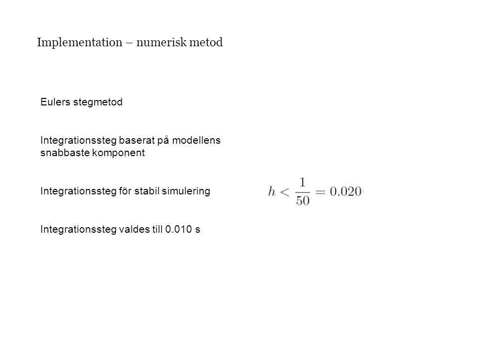 Implementation – numerisk metod Eulers stegmetod Integrationssteg baserat på modellens snabbaste komponent Integrationssteg för stabil simulering Inte