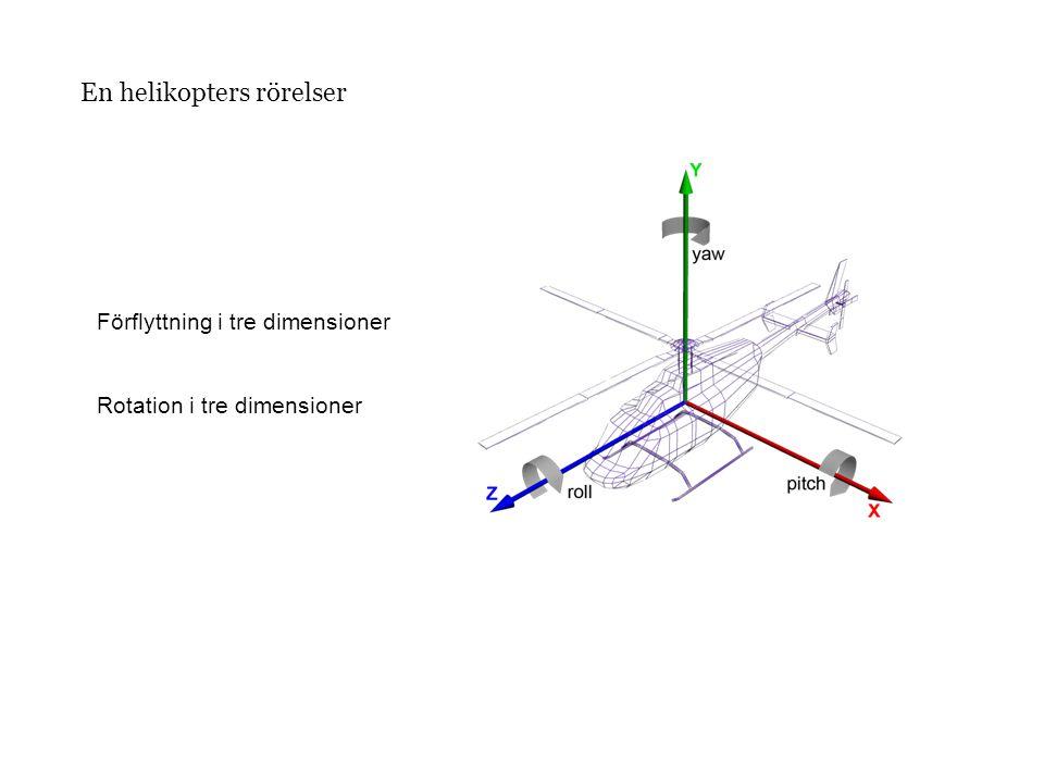 En helikopters rörelser Förflyttning i tre dimensioner Rotation i tre dimensioner