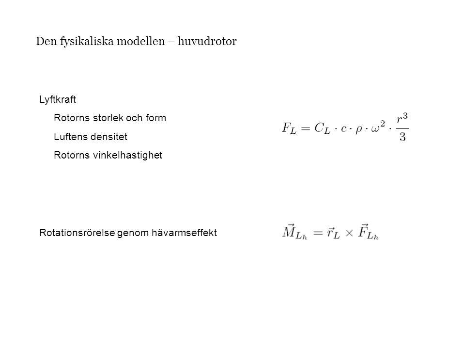 Den fysikaliska modellen – huvudrotor Lyftkraft Rotorns storlek och form Luftens densitet Rotorns vinkelhastighet Rotationsrörelse genom hävarmseffekt