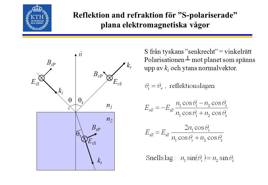 Reflektion and refraktion för S-polariserade plana elektromagnetiska vågor kiki krkr ktkt B iP B rP B tP E iS E rS E tS n1n1 n2n2 ii rr tt S från tyskans senkrecht = vinkelrätt Polarisationen ┴ mot planet som spänns upp av k i och ytans normalvektor.