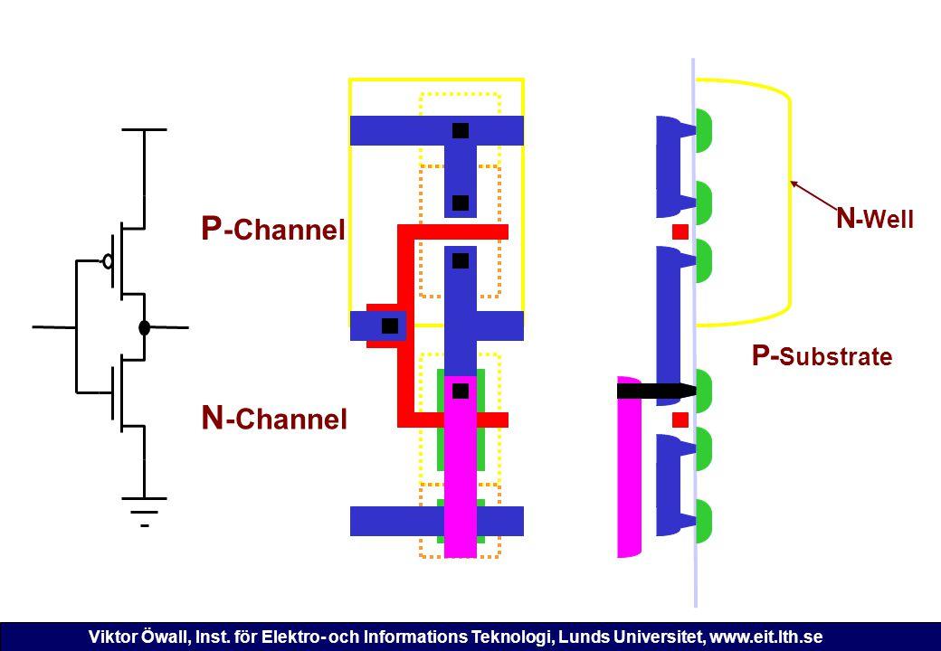 Viktor Öwall, Inst. för Elektro- och Informations Teknologi, Lunds Universitet, www.eit.lth.se P- Substrate N -Well N -Channel P -Channel
